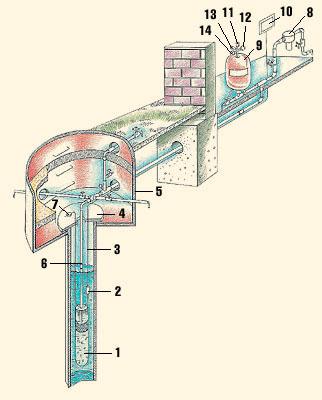 """Схема компоновки наружной части водопровода при прокладке труб от кессона до внутренней части водопровода( """"Ф-ПЛАСТ """"..."""
